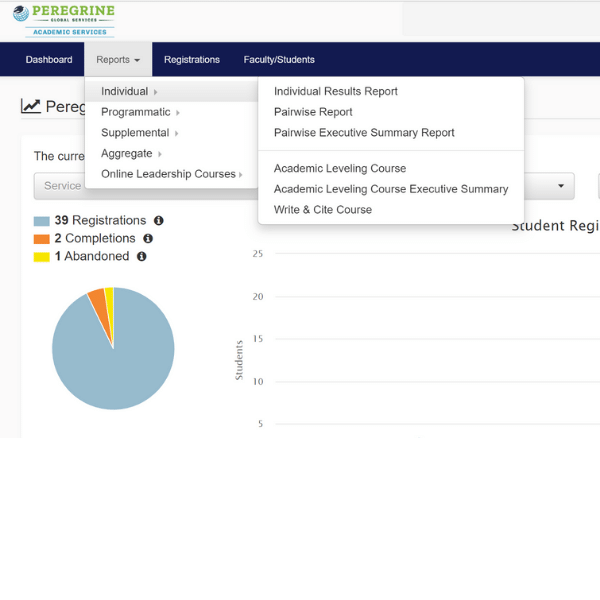 individual reports for learning outcomes Peregrine Global Services